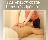 The energy of the human body (line)